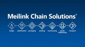 Meilink Chain Solutions INC strategisch ontwerpbureau